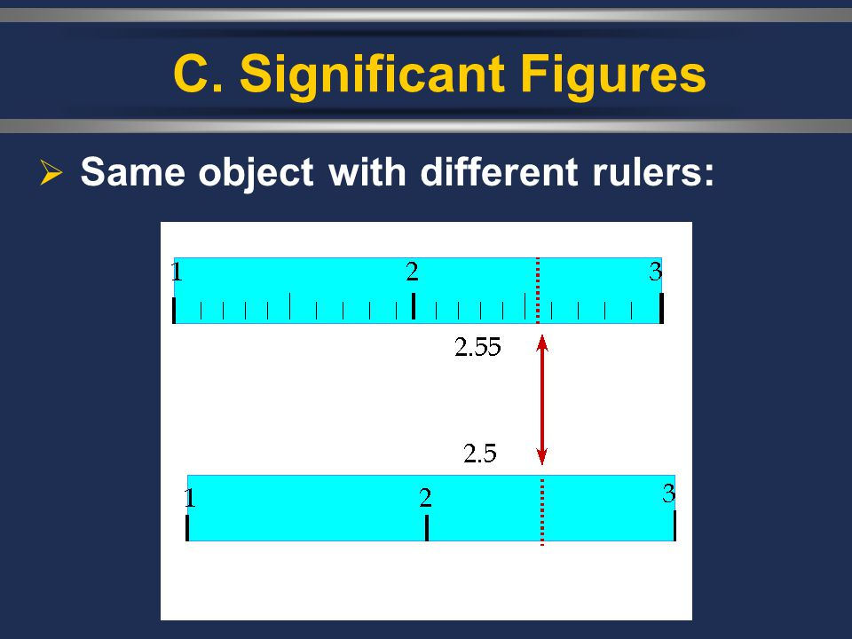  Same object with different rulers: C. Significant Figures