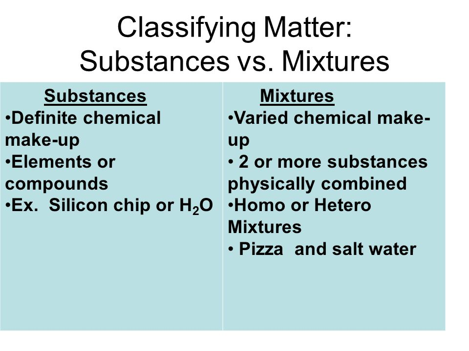 Classifying Matter: Substances vs.