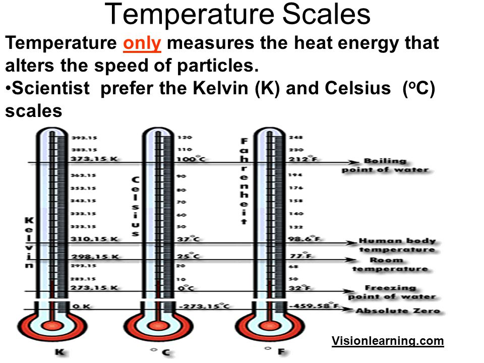 Temperature Scales Visionlearning.com Temperature only measures the heat energy that alters the speed of particles. Scientist prefer the Kelvin (K) an