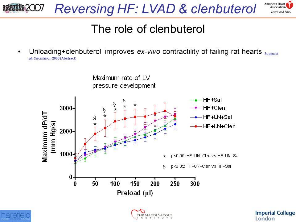 Reversing HF: LVAD & clenbuterol The role of clenbuterol Unloading+clenbuterol improves ex-vivo contractility of failing rat hearts Soppa et al, Circulation 2006 (Abstract)