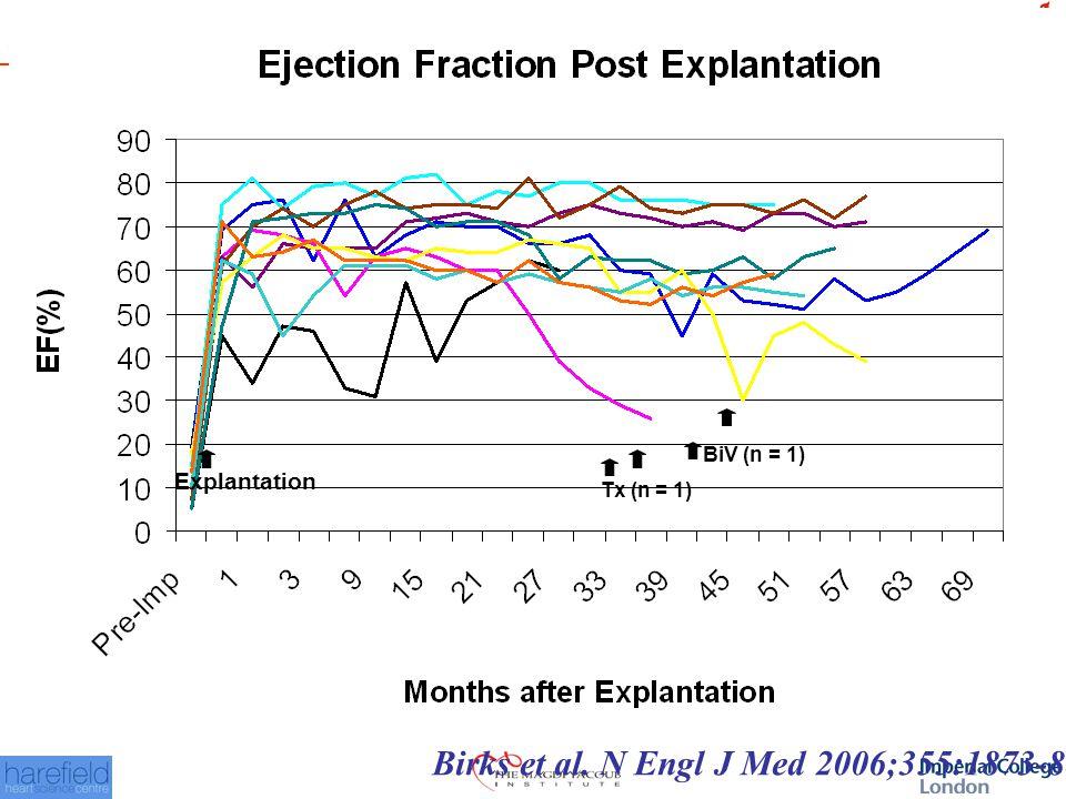Tx (n = 1) Explantation BiV (n = 1) Birks et al. N Engl J Med 2006;355:1873-84