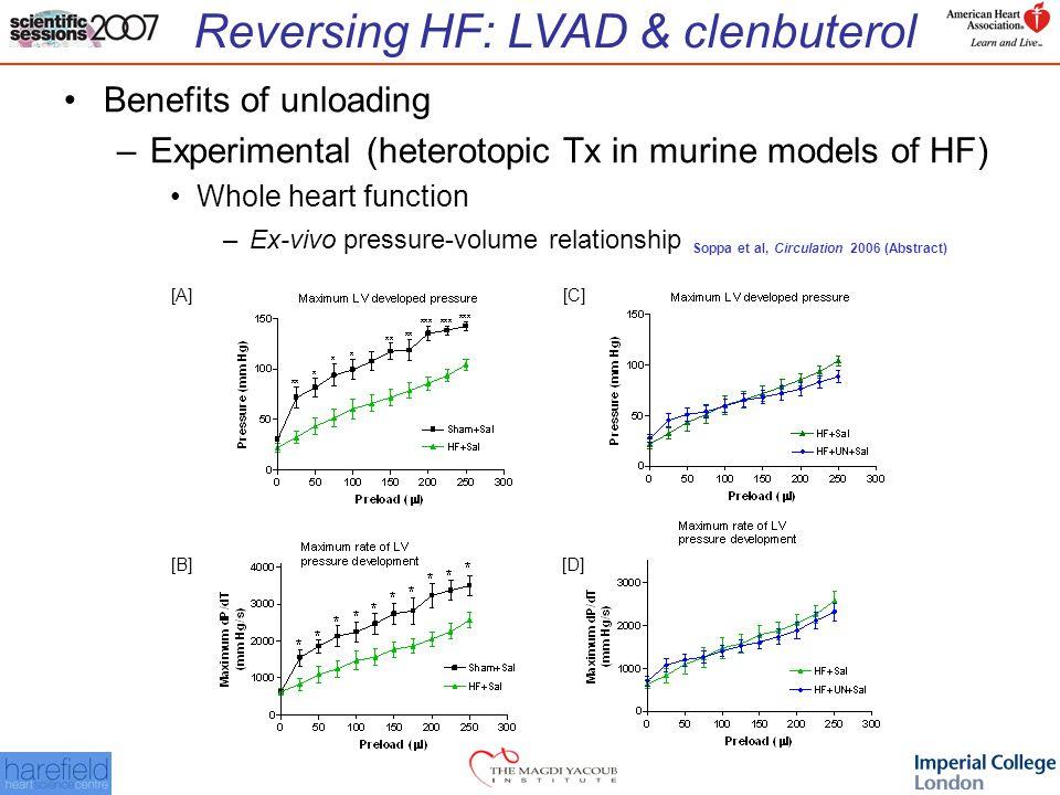 Reversing HF: LVAD & clenbuterol Benefits of unloading –Experimental (heterotopic Tx in murine models of HF) Whole heart function –Ex-vivo pressure-volume relationship Soppa et al, Circulation 2006 (Abstract) [A] [B] [C] [D]