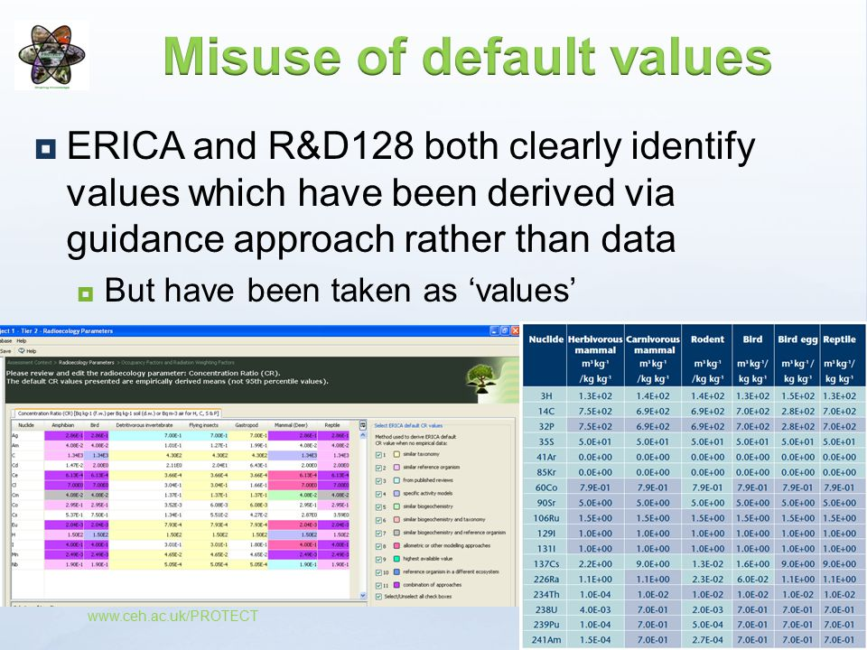  ERICA and R&D128 both clearly identify values which have been derived via guidance approach rather than data  But have been taken as 'values' www.c