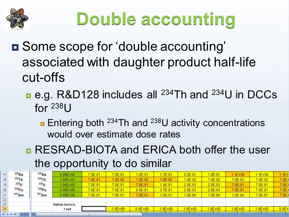  Some scope for 'double accounting' associated with daughter product half-life cut-offs  e.g. R&D128 includes all 234 Th and 234 U in DCCs for 238 U