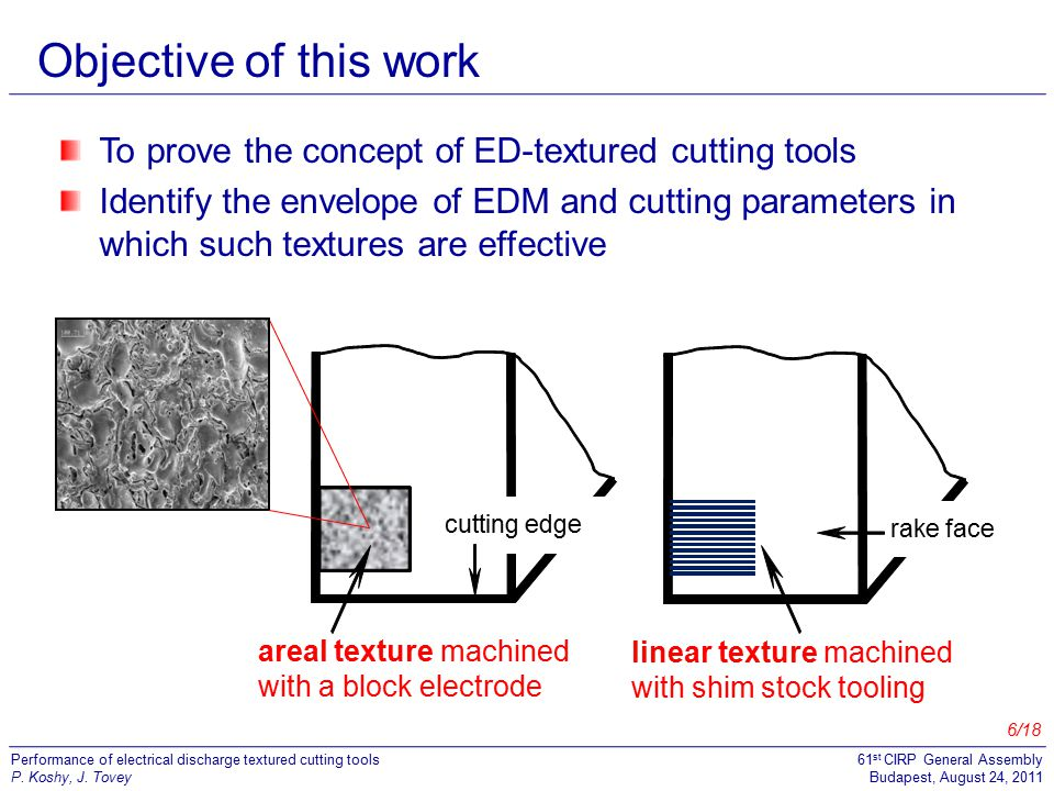 6/18 Performance of electrical discharge textured cutting tools P.