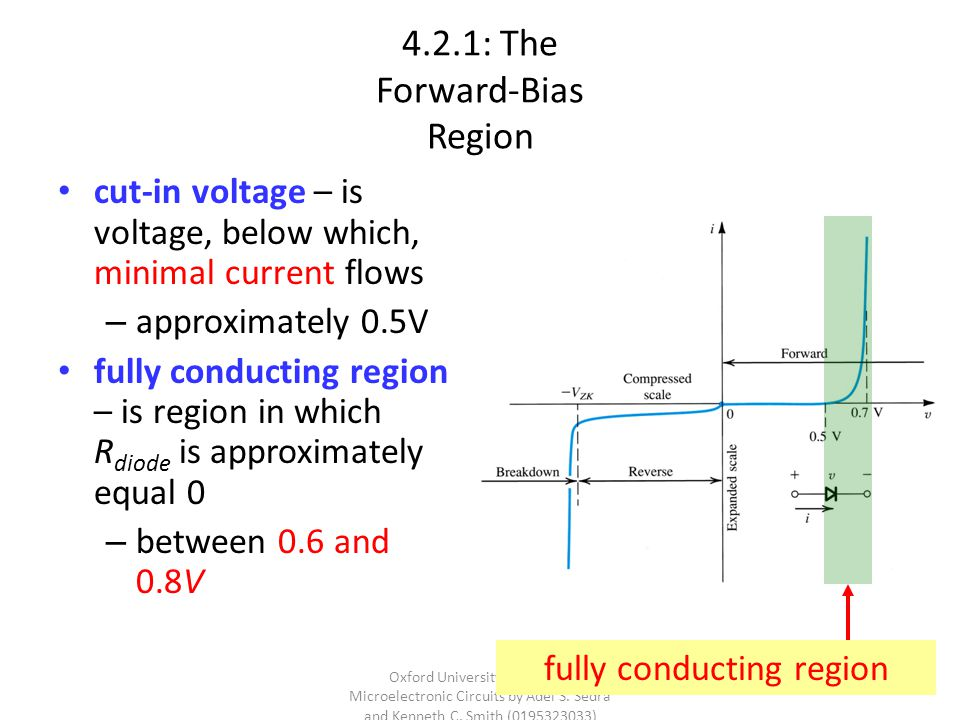 4.2.1: The Forward-Bias Region cut-in voltage – is voltage, below which, minimal current flows – approximately 0.5V fully conducting region – is regio