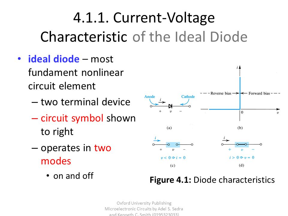 4.1.1. Current-Voltage Characteristic of the Ideal Diode ideal diode – most fundament nonlinear circuit element – two terminal device – circuit symbol