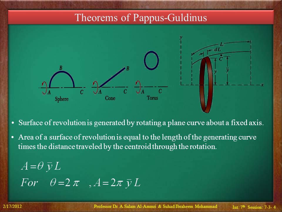 Int: 7 th Session: 7-3- 4 Theorems of Pappus-Guldinus Surface of revolution is generated by rotating a plane curve about a fixed axis.