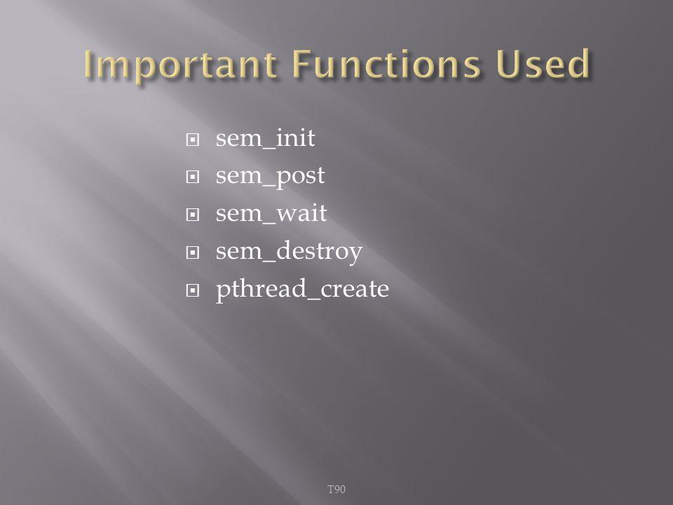  sem_init  sem_post  sem_wait  sem_destroy  pthread_create T90