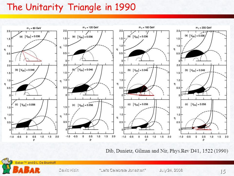 15 15 Babar ™ and © L. De Brunhoff The Unitarity Triangle in 1990 Dib, Dunietz, Gilman and Nir, Phys.Rev D41, 1522 (1990) David Hitlin