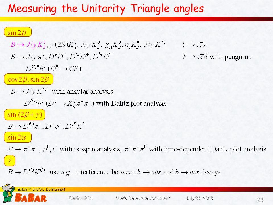 24 24 Babar ™ and © L. De Brunhoff Measuring the Unitarity Triangle angles David Hitlin