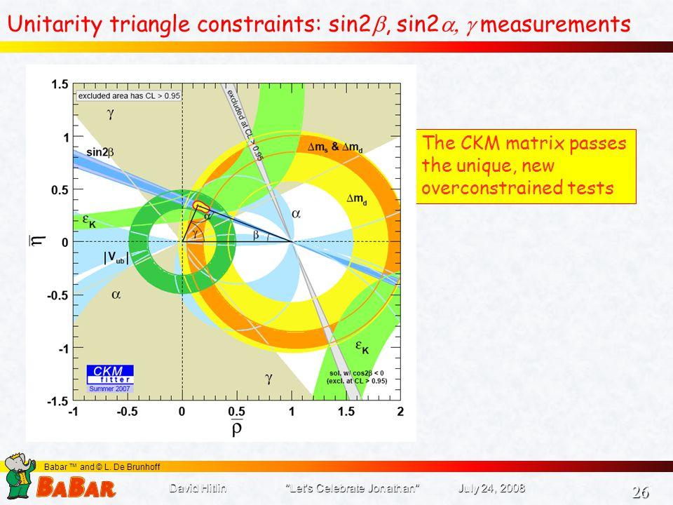 26 26 Babar ™ and © L. De Brunhoff Unitarity triangle constraints: sin2 , sin2  measurements The CKM matrix passes the unique, new overconstraine