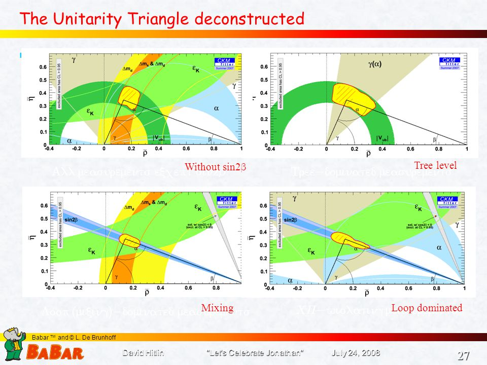 27 27 Babar ™ and © L. De Brunhoff The Unitarity Triangle deconstructed   