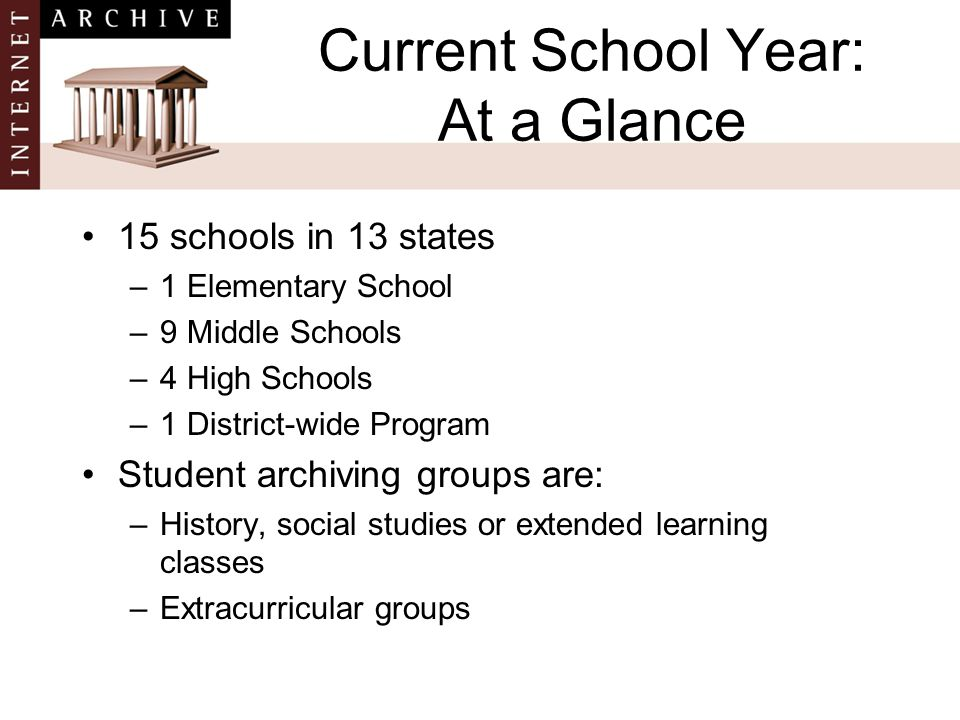 Current School Year: At a Glance 15 schools in 13 states –1 Elementary School –9 Middle Schools –4 High Schools –1 District-wide Program Student archiving groups are: –History, social studies or extended learning classes –Extracurricular groups