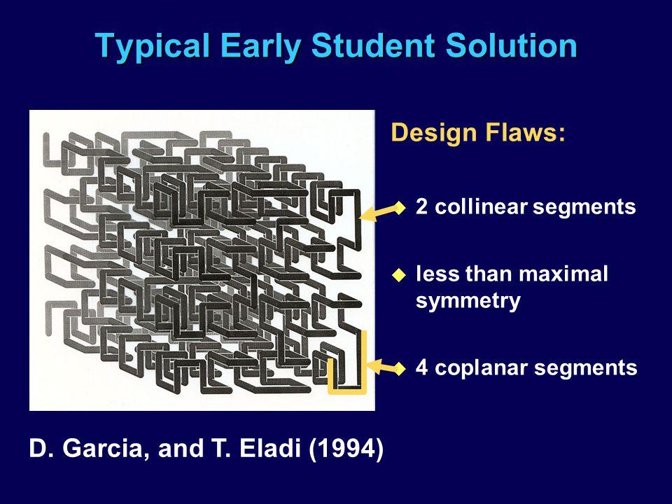 Typical Early Student Solution Design Flaws: u 2 collinear segments u less than maximal symmetry u 4 coplanar segments D.