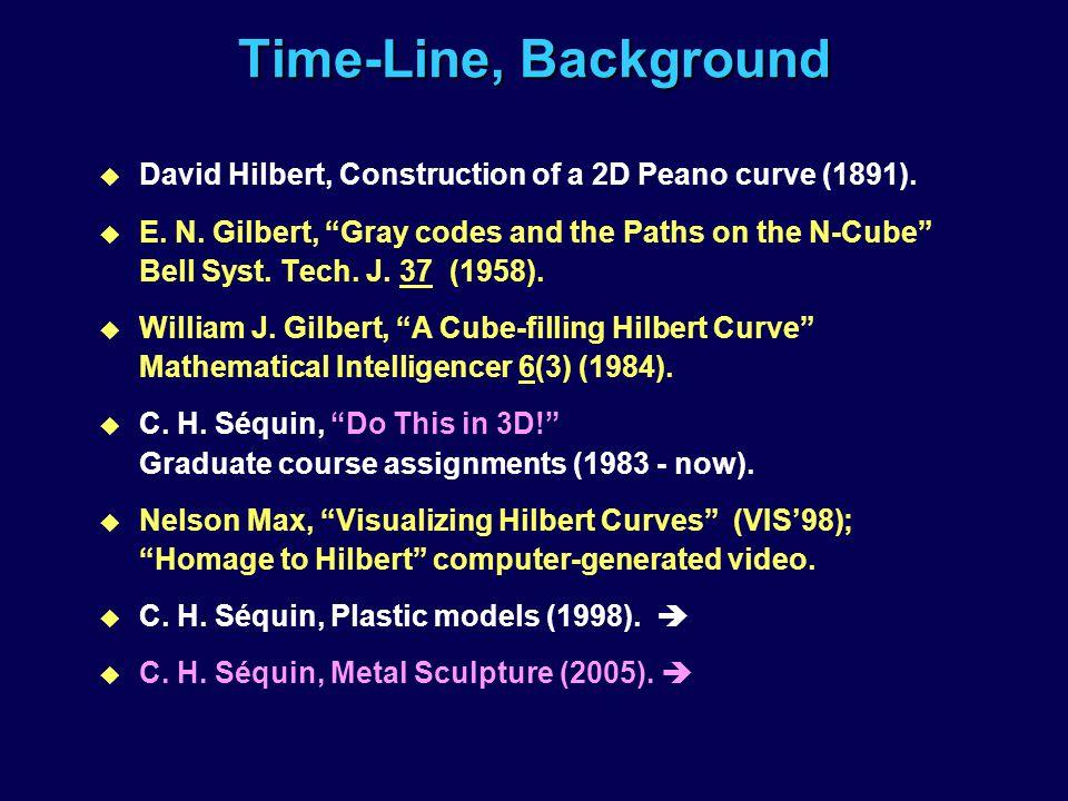 Time-Line, Background u David Hilbert, Construction of a 2D Peano curve (1891).