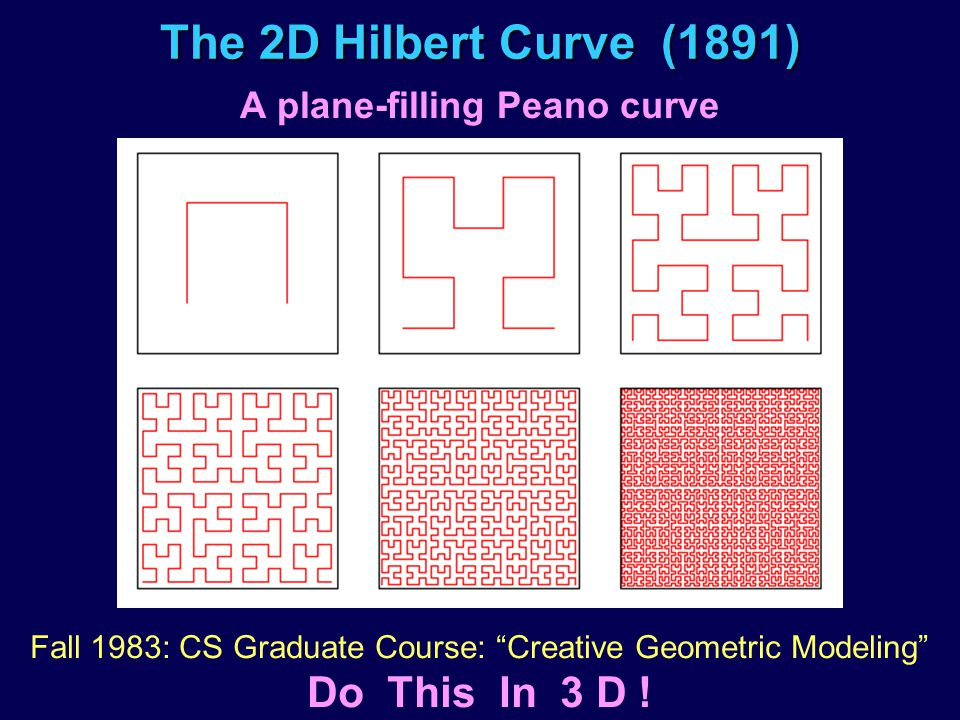 "The 2D Hilbert Curve (1891) A plane-filling Peano curve Fall 1983: CS Graduate Course: ""Creative Geometric Modeling"" Do This In 3 D !"