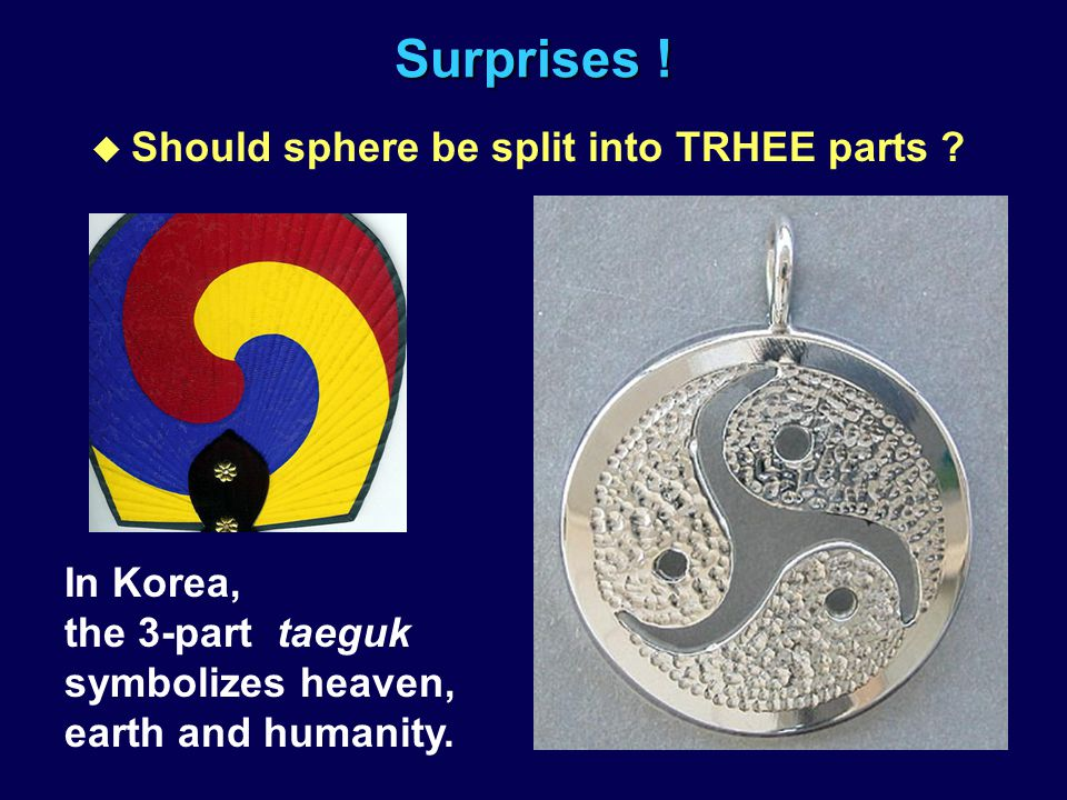 Surprises ! u Should sphere be split into TRHEE parts ? In Korea, the 3-part taeguk symbolizes heaven, earth and humanity.