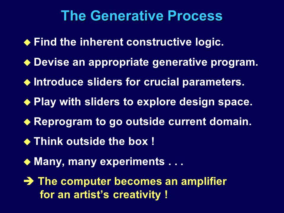 The Generative Process u Find the inherent constructive logic.