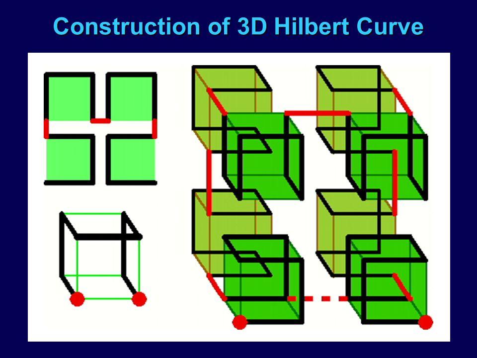 Construction of 3D Hilbert Curve