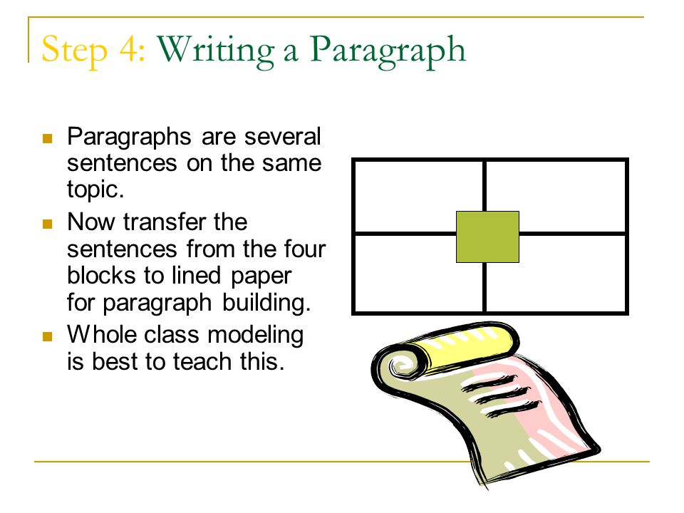 Step 4: Writing a Paragraph Paragraphs are several sentences on the same topic. Now transfer the sentences from the four blocks to lined paper for par