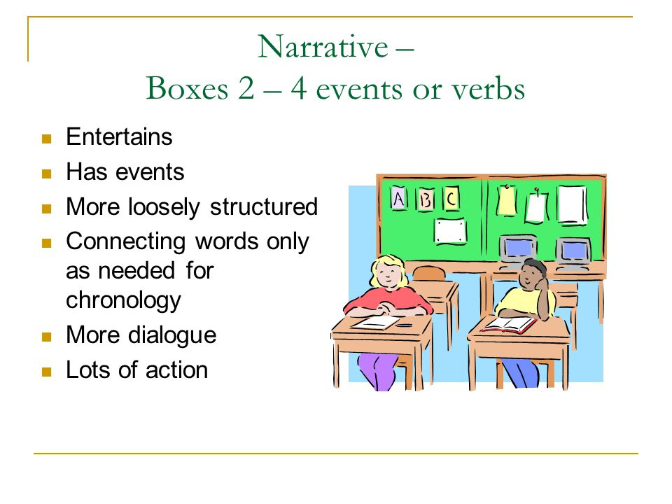 Narrative – Boxes 2 – 4 events or verbs Entertains Has events More loosely structured Connecting words only as needed for chronology More dialogue Lot