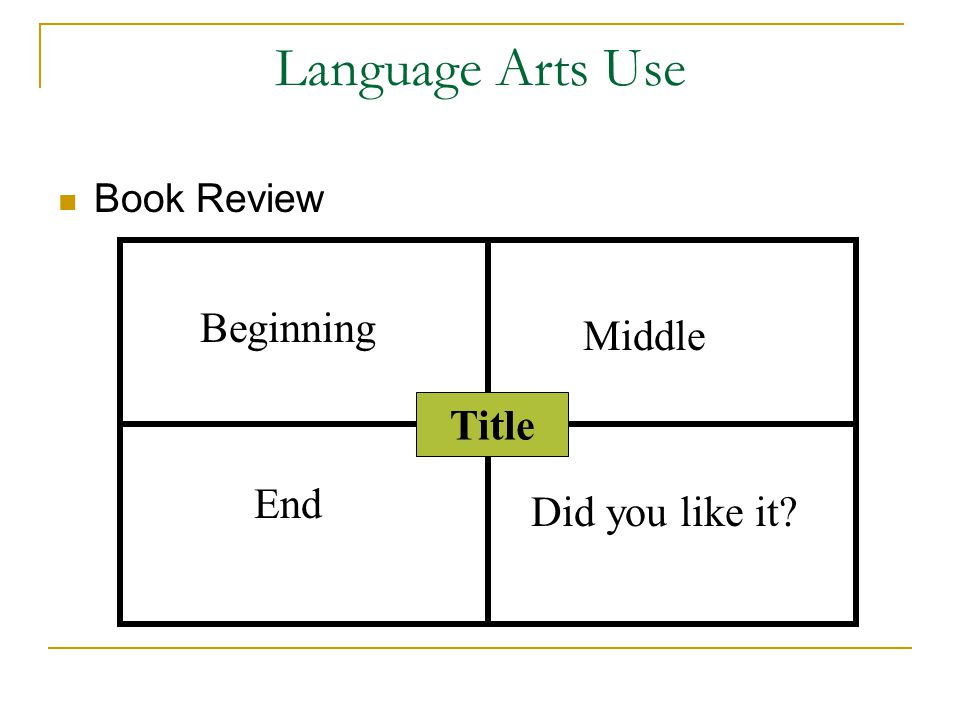 Language Arts Use Book Review Title Beginning End Middle Did you like it?