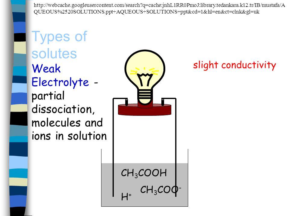Types of solutes sugar Non- electrolyte - No dissociation, all molecules in solution no conductivity http://webcache.googleusercontent.com/search?q=cache:jnhL1RR0PmoJ:library.tedankara.k12.tr/IB/mustafa/A QUEOUS%2520SOLUTIONS.ppt+AQUEOUS+SOLUTIONS+ppt&cd=1&hl=en&ct=clnk&gl=uk