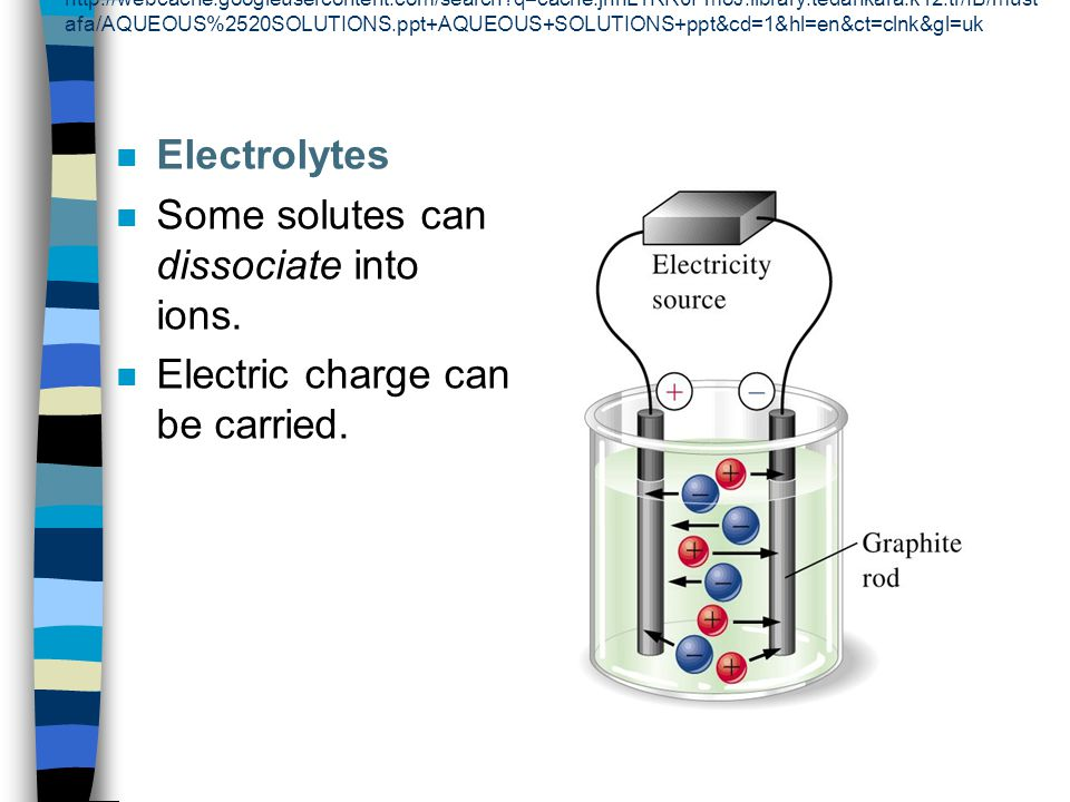 Types of solutes Na + Cl - Strong Electrolyte - 100% dissociation, all ions in solution high conductivity http://webcache.googleusercontent.com/search?q=cache:jnhL1RR0PmoJ:library.tedankara.k12.tr/IB/mustafa/AQ UEOUS%2520SOLUTIONS.ppt+AQUEOUS+SOLUTIONS+ppt&cd=1&hl=en&ct=clnk&gl=uk