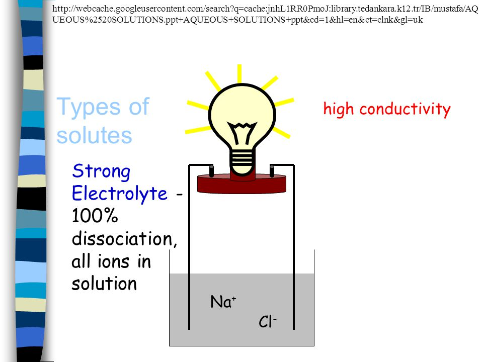 Types of solutes CH 3 COOH CH 3 COO - H+H+ Weak Electrolyte - partial dissociation, molecules and ions in solution slight conductivity http://webcache.googleusercontent.com/search?q=cache:jnhL1RR0PmoJ:library.tedankara.k12.tr/IB/mustafa/A QUEOUS%2520SOLUTIONS.ppt+AQUEOUS+SOLUTIONS+ppt&cd=1&hl=en&ct=clnk&gl=uk