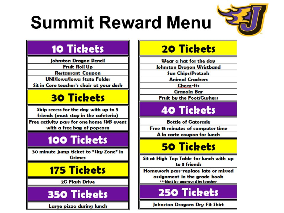 Summit Reward Menu