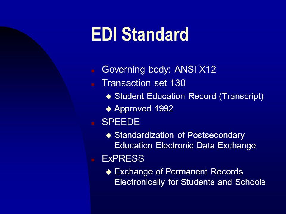 EDI Standard n Governing body: ANSI X12 n Transaction set 130 u Student Education Record (Transcript) u Approved 1992 n SPEEDE u Standardization of Po