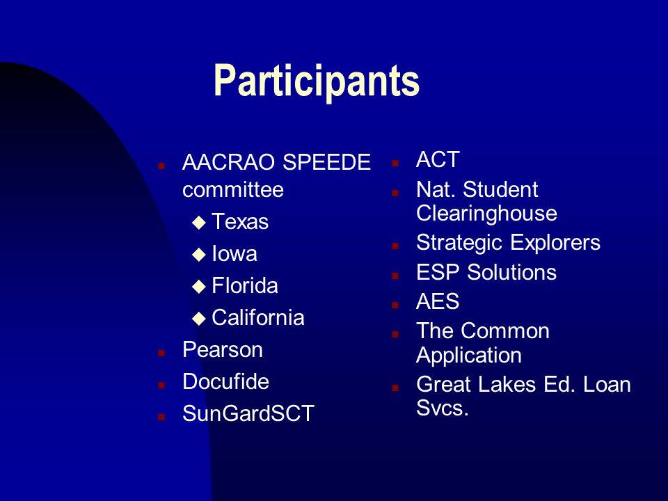Participants n AACRAO SPEEDE committee u Texas u Iowa u Florida u California n Pearson n Docufide n SunGardSCT n ACT n Nat. Student Clearinghouse n St