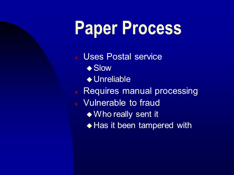 Paper Process n Uses Postal service u Slow u Unreliable n Requires manual processing n Vulnerable to fraud u Who really sent it u Has it been tampered with