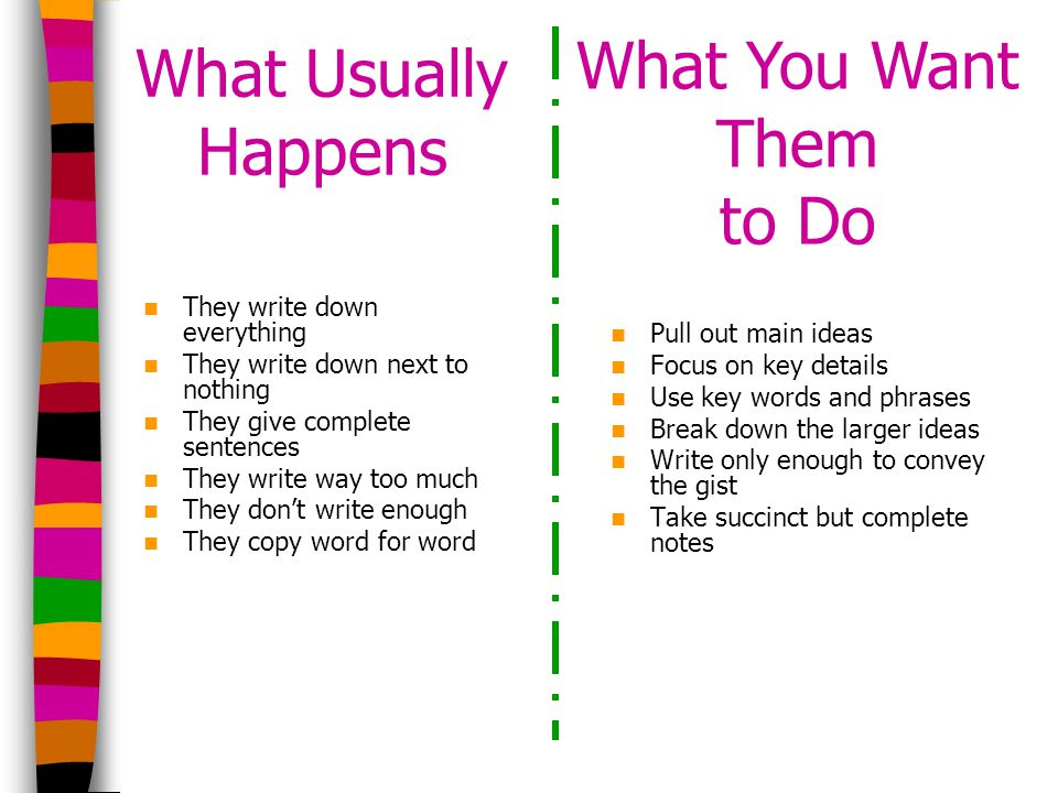What Usually Happens They write down everything They write down next to nothing They give complete sentences They write way too much They don't write enough They copy word for word Pull out main ideas Focus on key details Use key words and phrases Break down the larger ideas Write only enough to convey the gist Take succinct but complete notes What You Want Them to Do