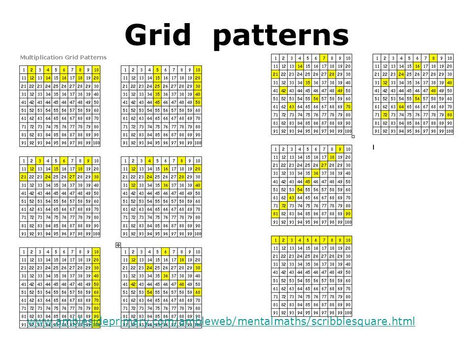 Grid patterns www.amblesideprimary.com/ambleweb/mentalmaths/scribblesquare.html