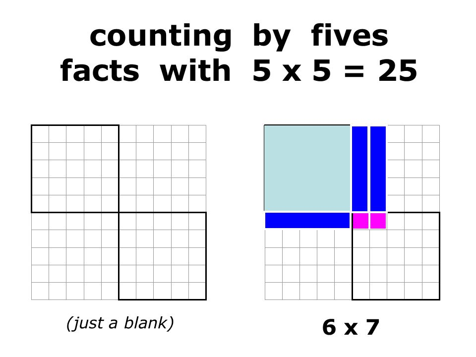 counting by fives facts with 5 x 5 = 25 6 x 7 (just a blank)