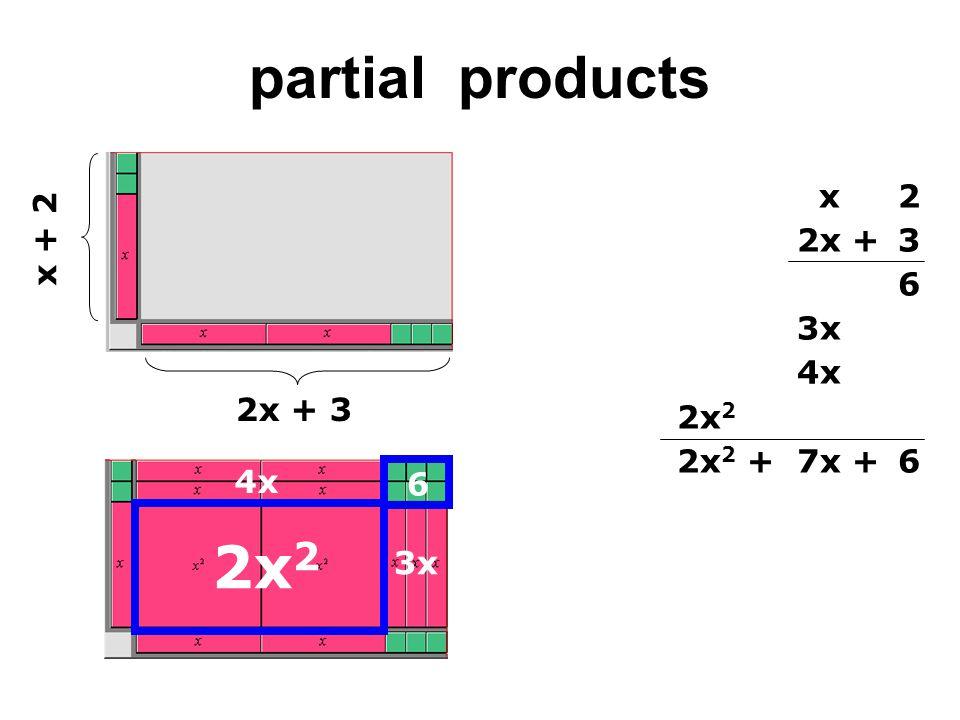 partial products x + 2 2x + 3 2x 2 6 4x 3x x 2 2x +3 6 3x 4x 2x 2 2x 2 +7x +6