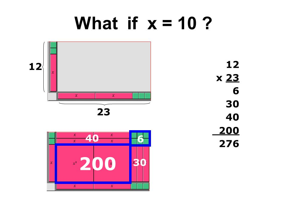 What if x = 10 12 23 200 6 40 30 12 x 23 6 30 40 200 276