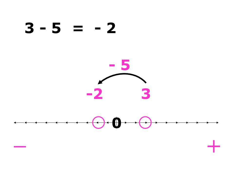 0 + – 3 - 5 3 - 5=- 2