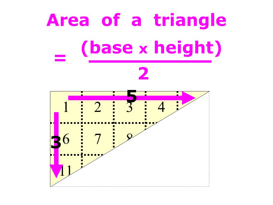 Area of a triangle (base x height) 2 = 12345 67845 112345 5 3