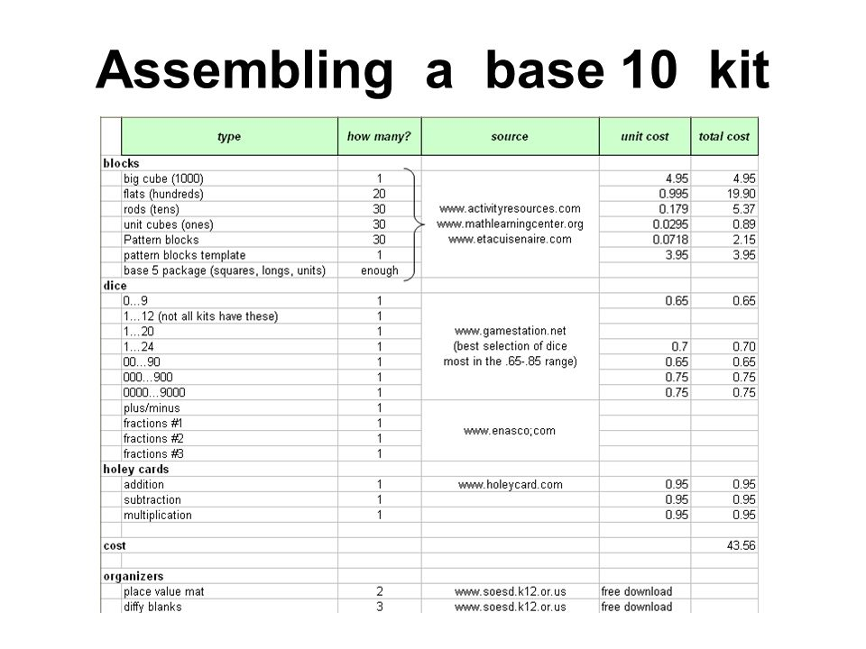 Assembling a base 10 kit
