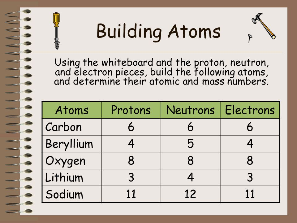 Mass Number The total number of protons and neutrons in an atom's nucleus Expressed in Atomic Mass Units (amu) –Each proton or neutron has a mass of 1