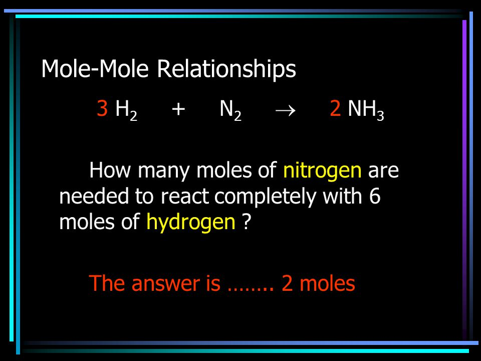 Mole-Mole Relationships 3 H 2 + N 2  2 NH 3 How many moles of nitrogen are needed to react completely with 6 moles of hydrogen ? The answer is …….. 2