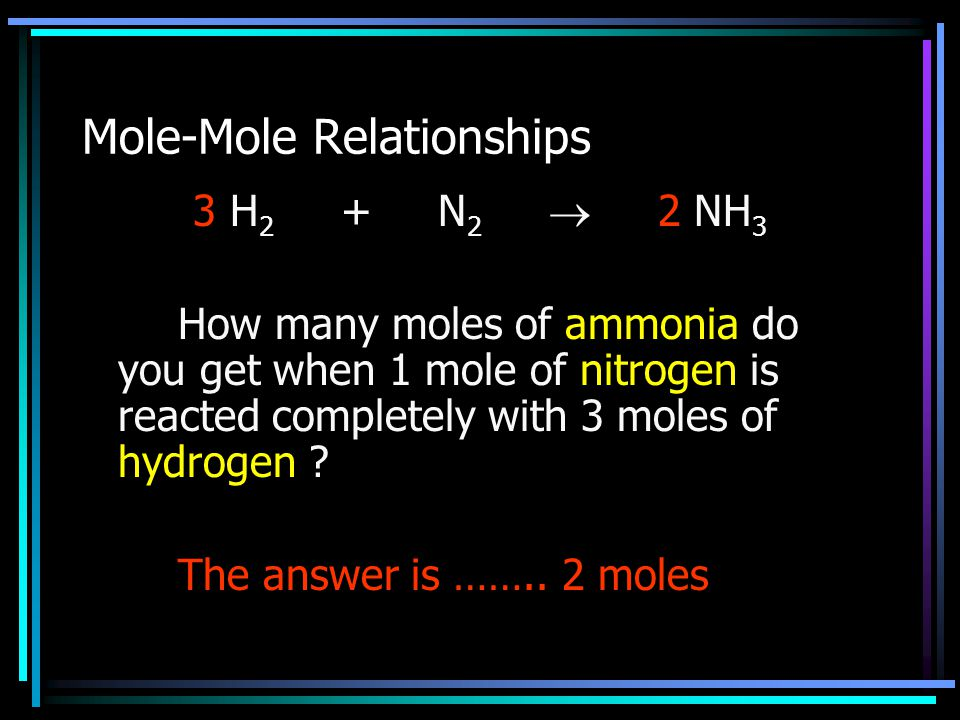 Mole-Mole Relationships 3 H 2 + N 2  2 NH 3 How many moles of ammonia do you get when 1 mole of nitrogen is reacted completely with 3 moles of hydrog