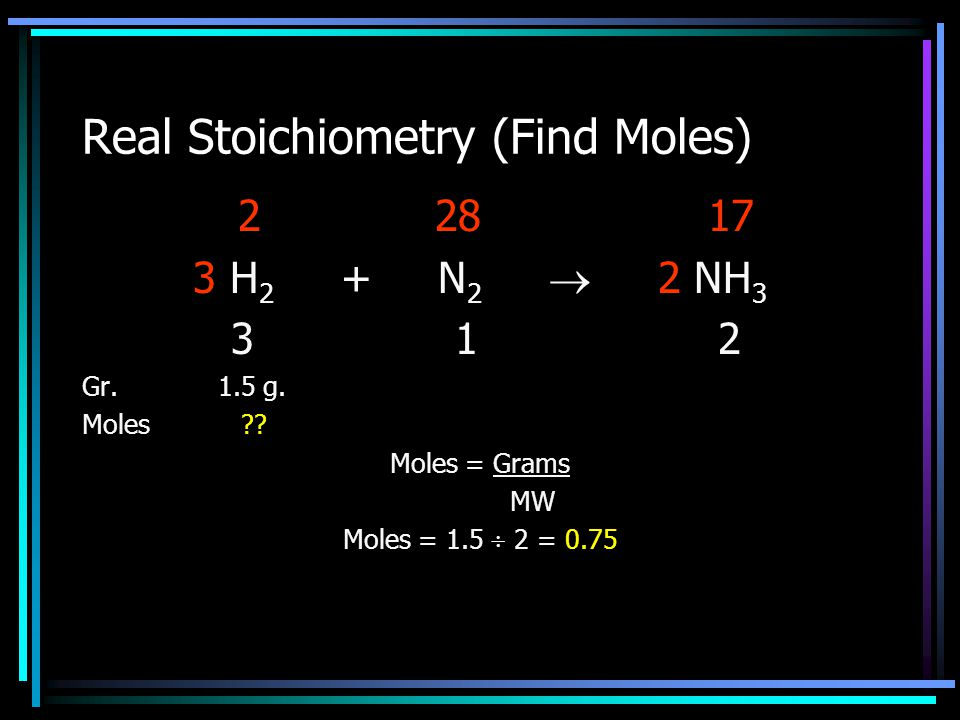 Real Stoichiometry (Find Moles) 2 28 17 3 H 2 + N 2  2 NH 3 3 1 2 Gr.