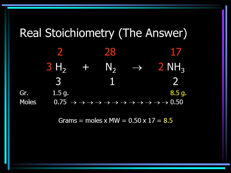 Real Stoichiometry (The Answer) 2 28 17 3 H 2 + N 2  2 NH 3 3 1 2 Gr. 1.5 g. 8.5 g. Moles 0.75             0.50 Grams = moles x MW = 0.50