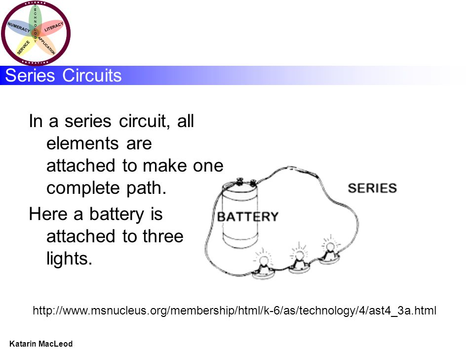 KATARIN MACLEOD Katarin MacLeod NUMERACY TECHNOLOGYTECHNOLOGY LITERACY SERVICE APPLICATION Series Circuits In a series circuit, all elements are attac