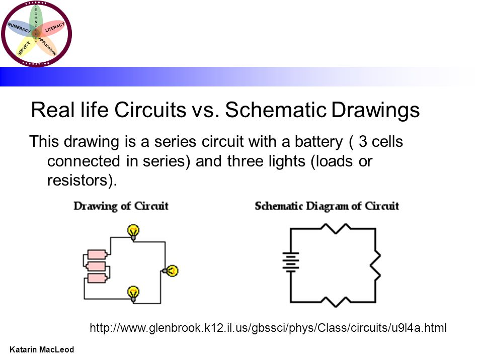 KATARIN MACLEOD Katarin MacLeod NUMERACY TECHNOLOGYTECHNOLOGY LITERACY SERVICE APPLICATION Real life Circuits vs. Schematic Drawings This drawing is a