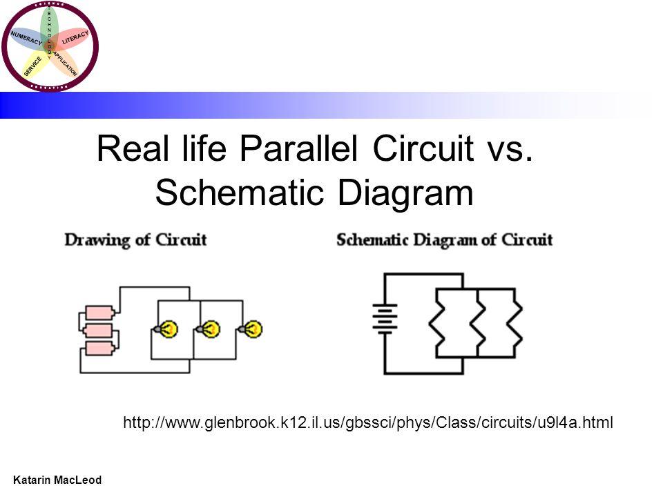 KATARIN MACLEOD Katarin MacLeod NUMERACY TECHNOLOGYTECHNOLOGY LITERACY SERVICE APPLICATION Real life Parallel Circuit vs.